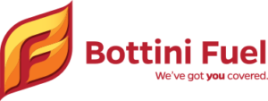 Bottini Fuel Logo
